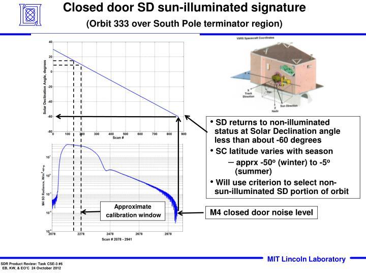 Closed door SD sun-illuminated signature