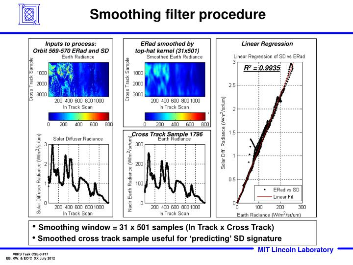 Smoothing filter procedure