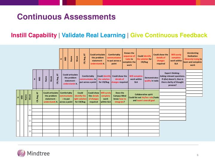 Continuous Assessments