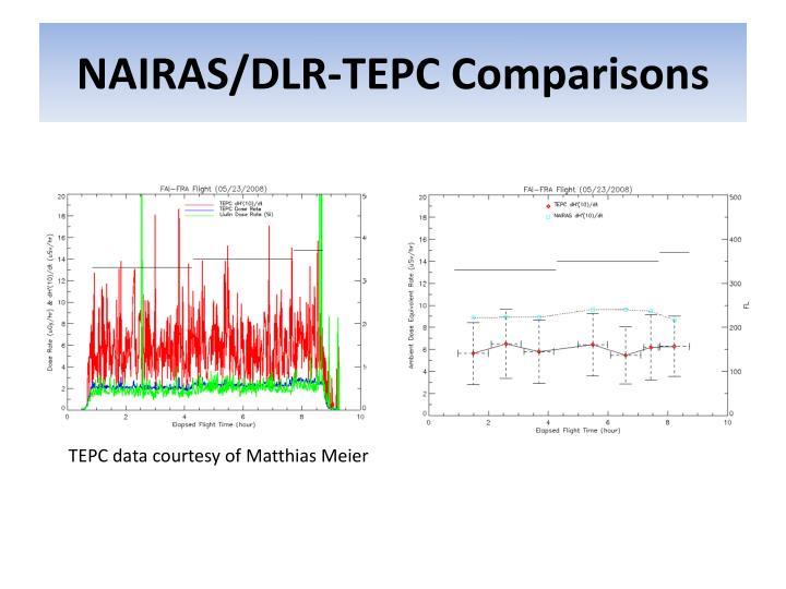 NAIRAS/DLR-TEPC Comparisons