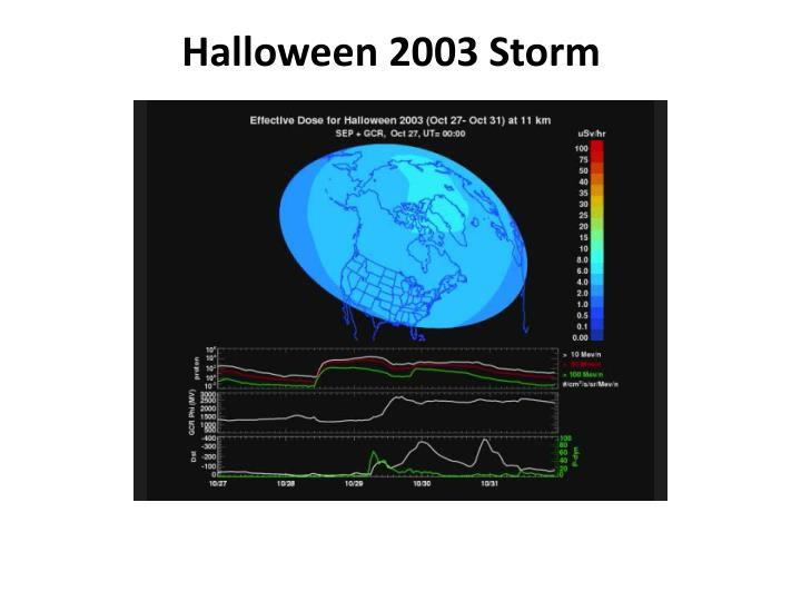 Halloween 2003 Storm