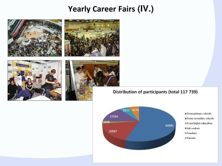 Yearly Career Fairs