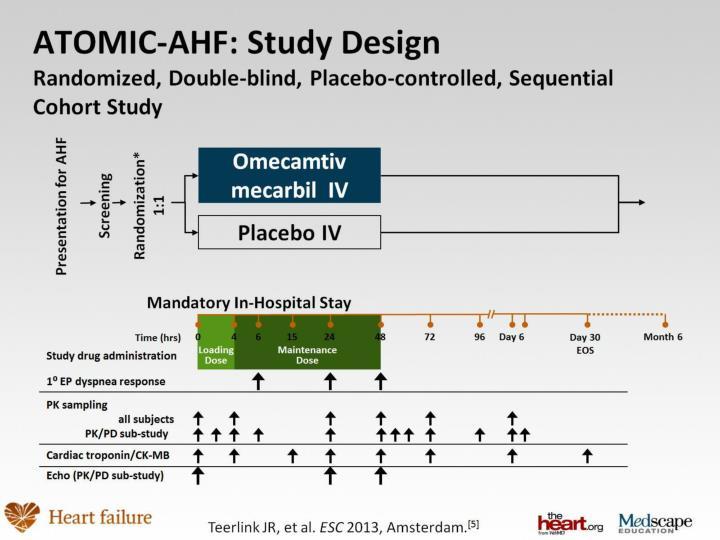 ATOMIC-AHF: Study Design