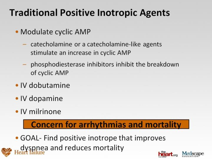 Traditional Positive Inotropic Agents