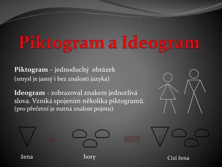 Piktogram a Ideogram