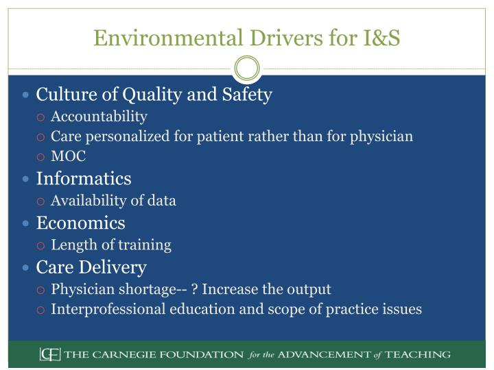 Environmental Drivers for I&S