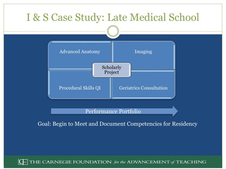 I & S Case Study: Late Medical School