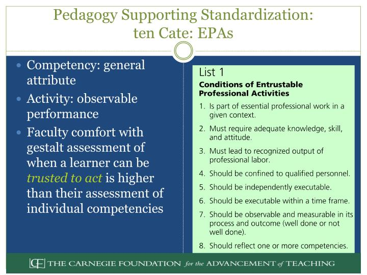 Pedagogy Supporting Standardization: