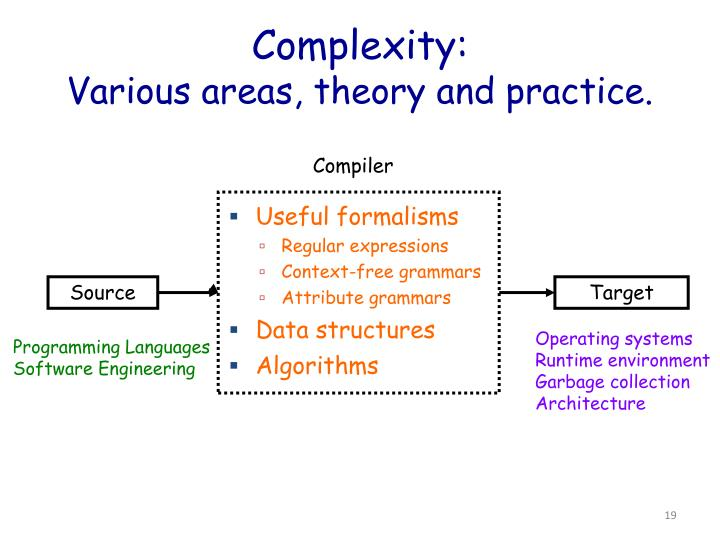 Complexity: