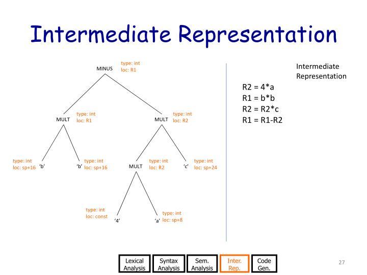 Intermediate Representation