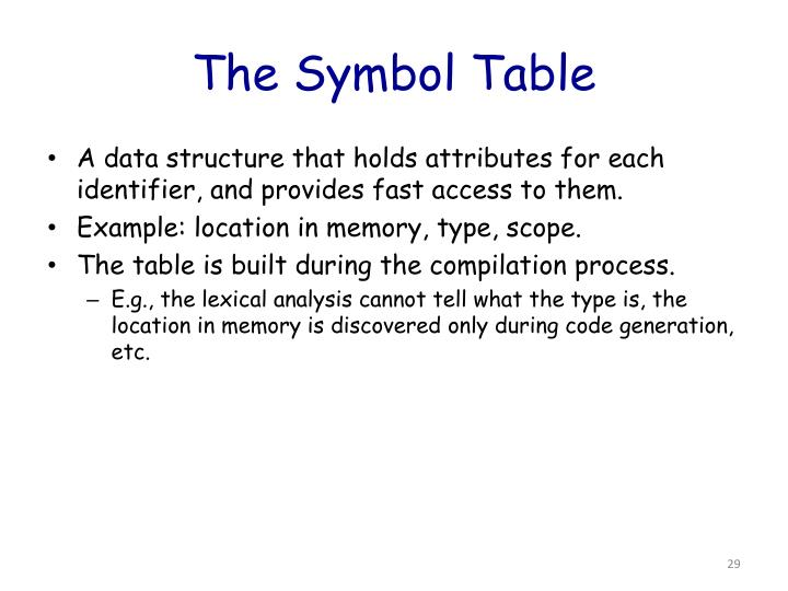 The Symbol Table