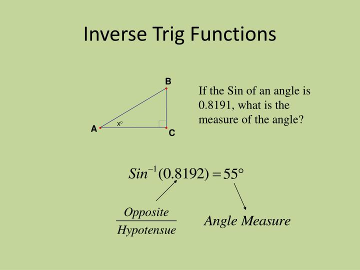 Inverse Trig Functions
