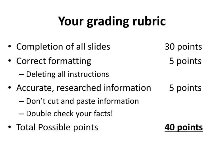 Your grading rubric