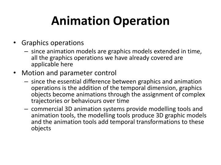 Animation Operation