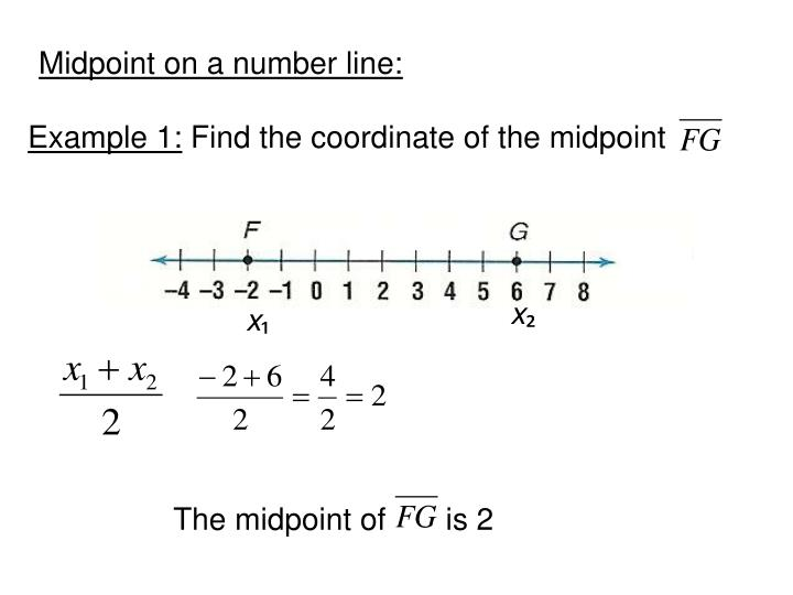Midpoint on a number line: