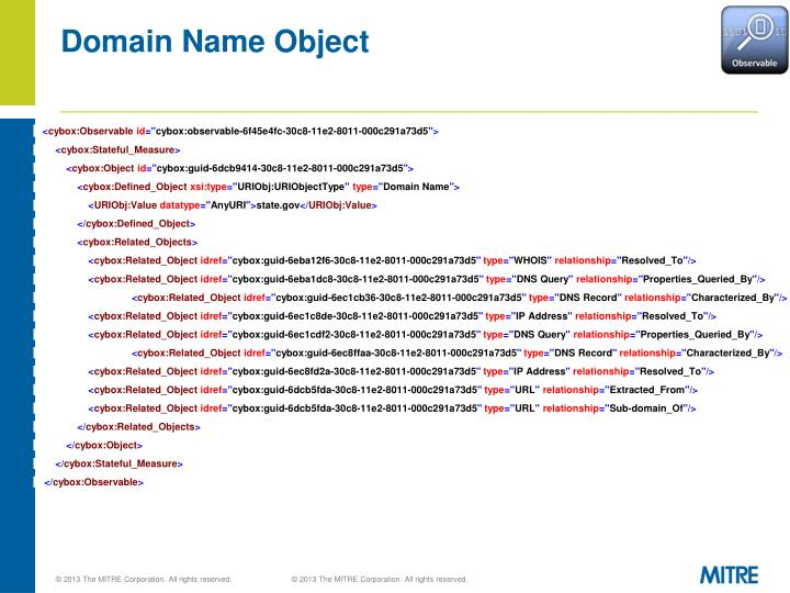 Domain Name Object