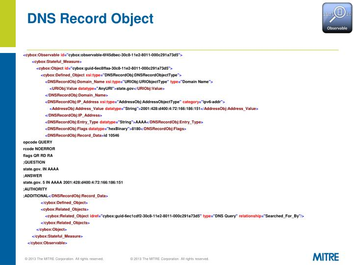 DNS Record Object