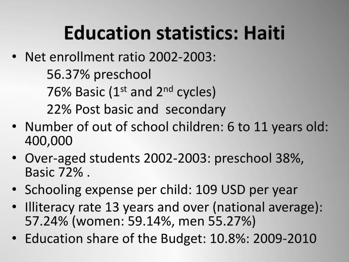 Education statistics: Haiti