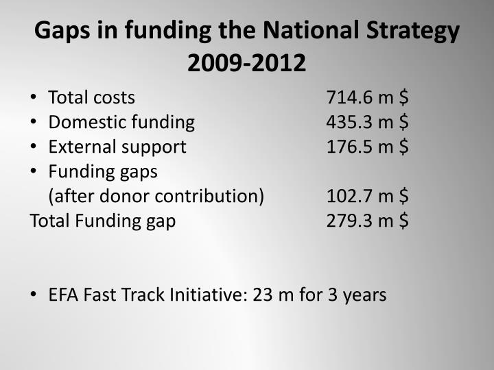 Gaps in funding the National Strategy 2009-2012