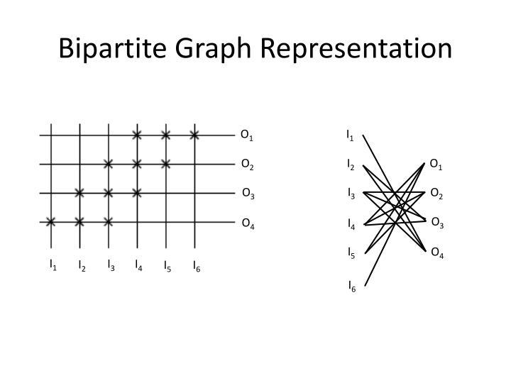 Bipartite Graph Representation