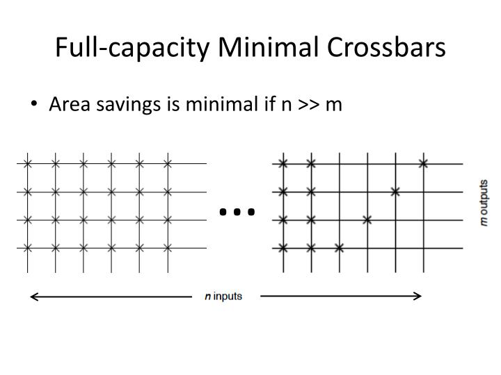 Full-capacity Minimal Crossbars