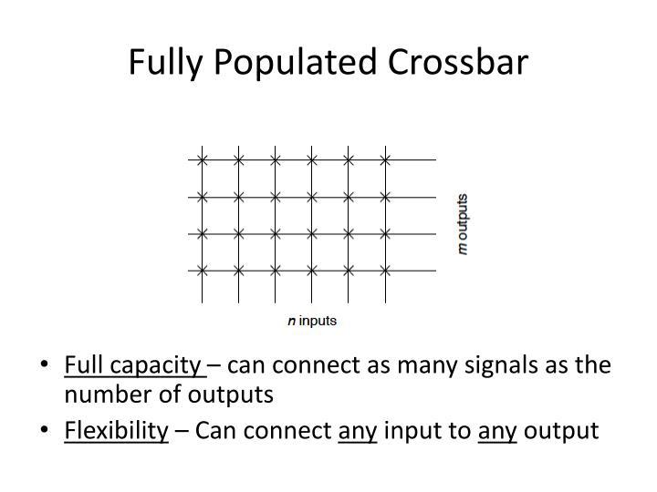 Fully Populated Crossbar