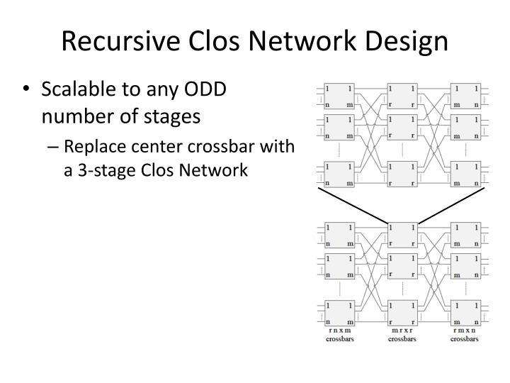 Recursive Clos Network Design