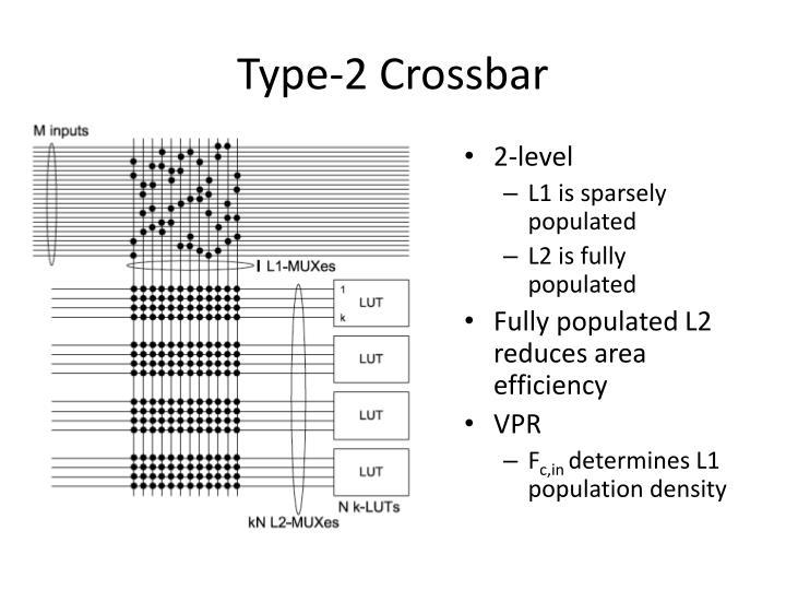 Type-2 Crossbar