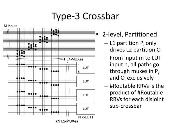 Type-3 Crossbar