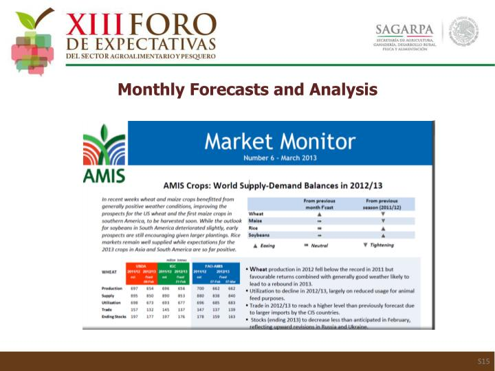 Monthly Forecasts and Analysis