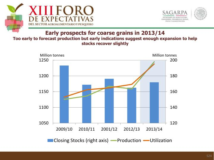 Early prospects for coarse grains in 2013/14