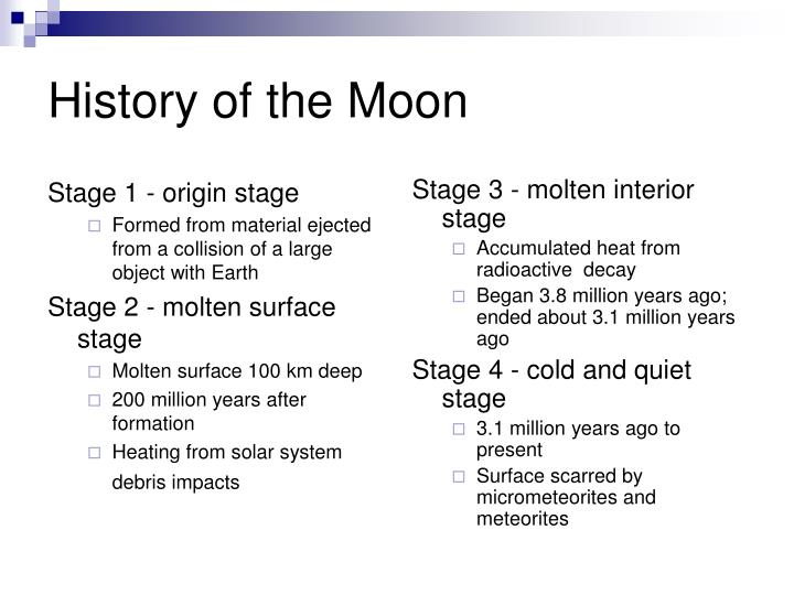 History of the Moon