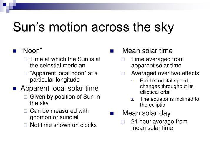 Sun's motion across the sky