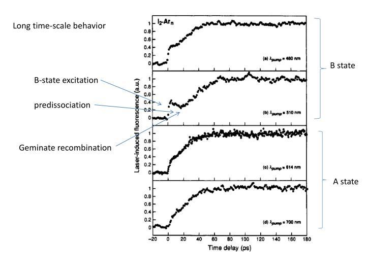 Long time-scale behavior