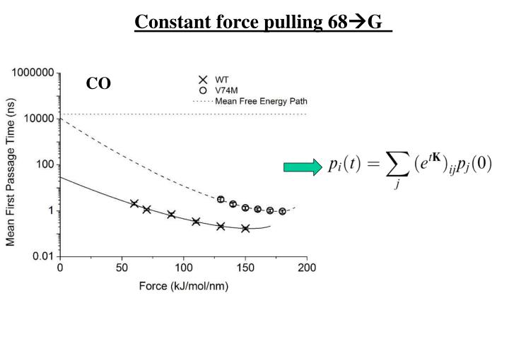 Constant force pulling 68