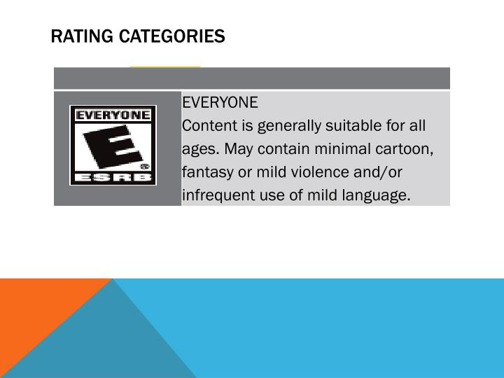 RATING CATEGORIES