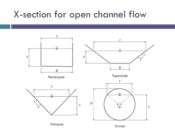 X-section for open channel flow