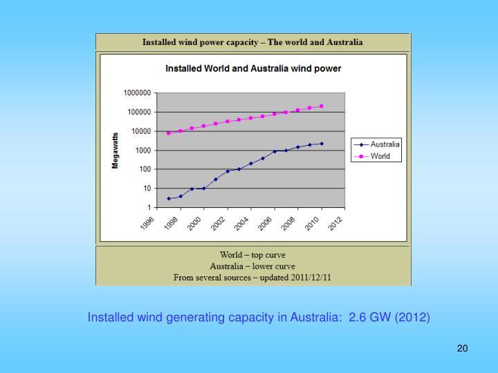 Installed wind generating capacity in Australia:  2.6 GW (2012)