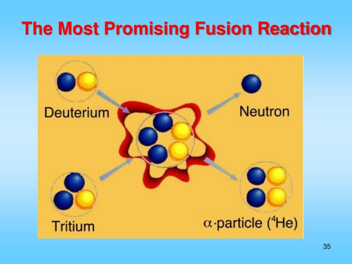 The Most Promising Fusion Reaction