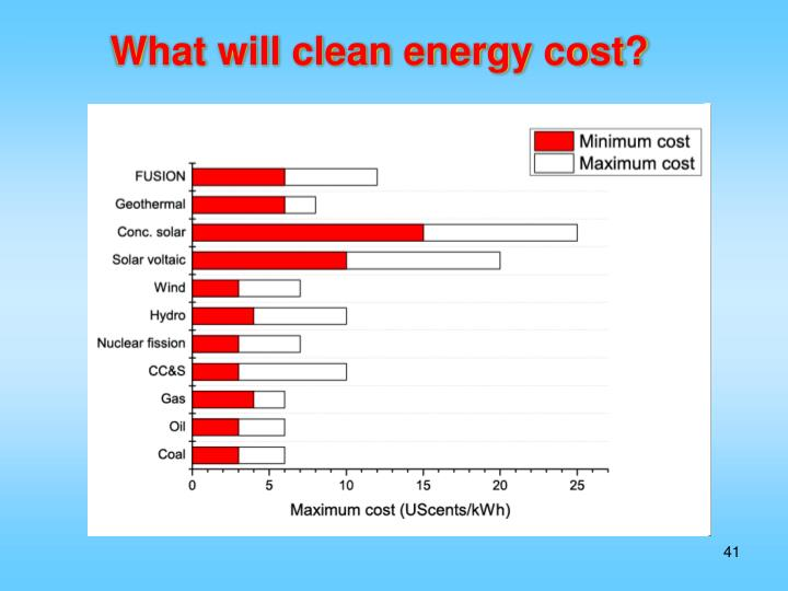 What will clean energy cost?