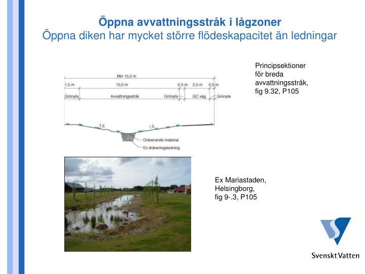 Öppna avvattningsstråk i lågzoner