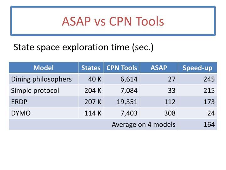 ASAP vs CPN Tools