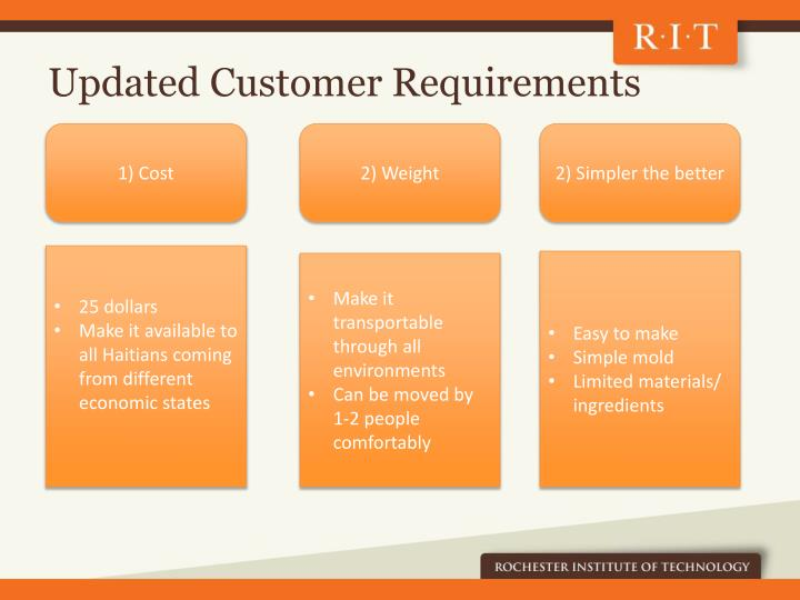 Updated Customer Requirements
