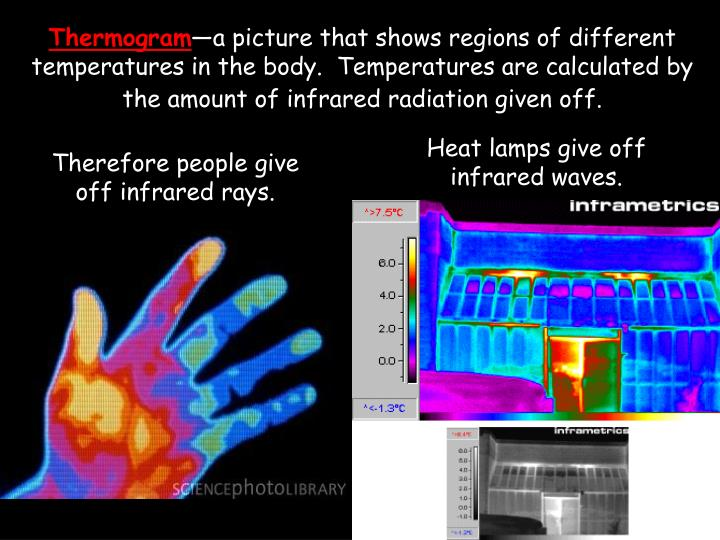 Therefore people give off infrared rays.