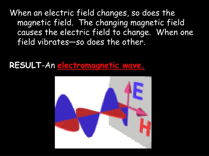 When an electric field changes, so does the magnetic field.  The changing magnetic field causes the electric field to change.  When one field vibratesso does the other.