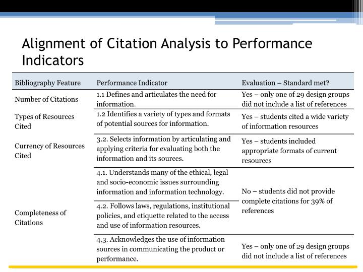 Alignment of Citation Analysis to Performance Indicators