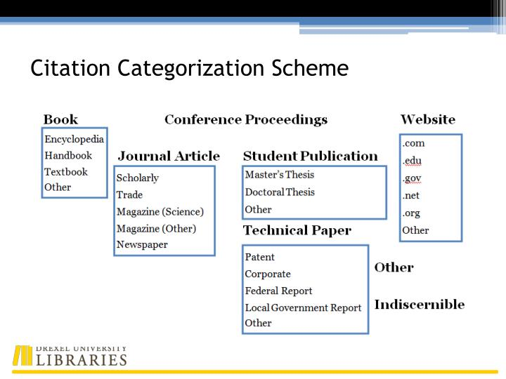 Citation Categorization Scheme