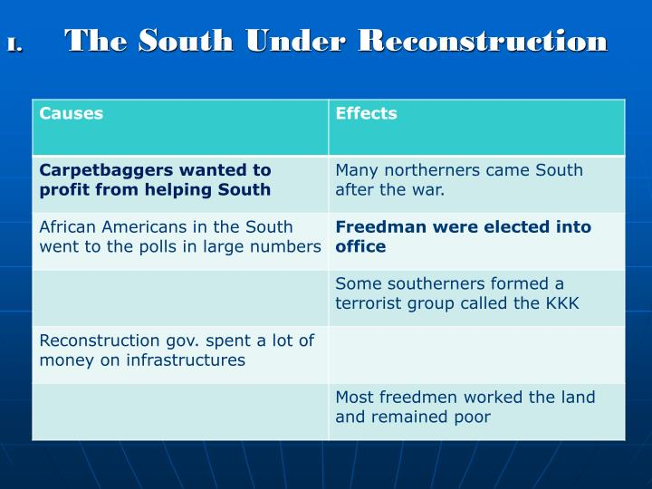 The South Under Reconstruction