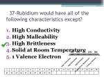 37 rubidium would have all of the following characteristics except