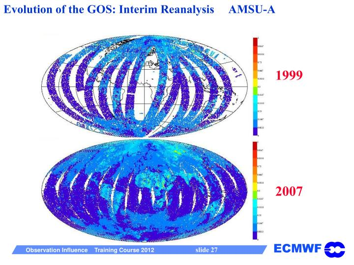 Evolution of the GOS: Interim